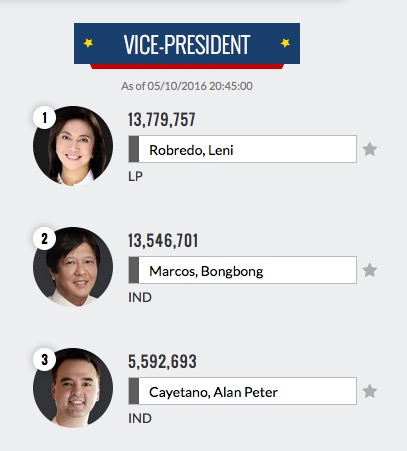 Philippines vice-president 2016